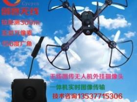 创研数字IDC-1280H使用说明书