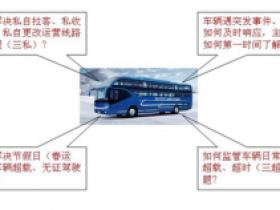 客运车3G无线图传视频监控方案